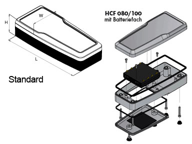 handCASE Version S Enclosures Dimensions