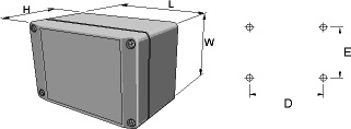 technoBOX Enclosures Dimensions