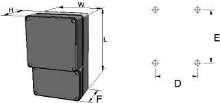 aluFACE KTE Enclosures Dimensions